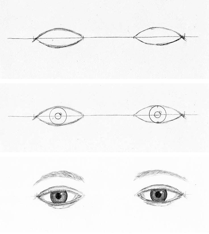 how to draw faces eyes