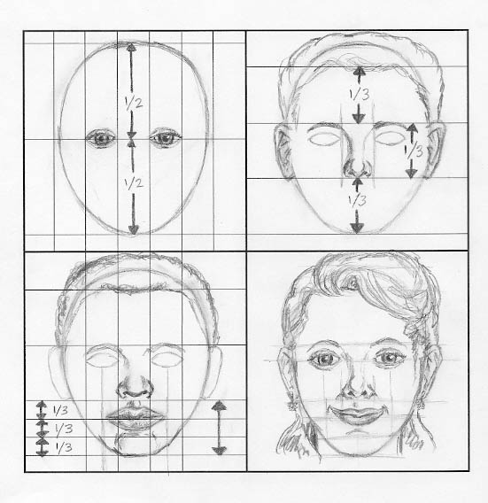 how to draw faces guidelines