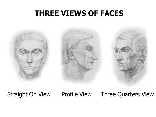 three views of faces