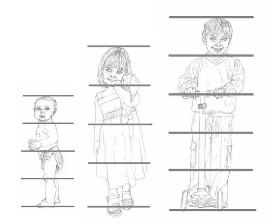 A Look At Child Proportions From Toddler To Teen Let S Draw People