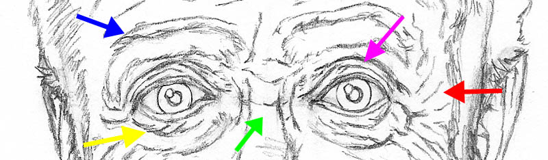 05 how to draw an old man eyes