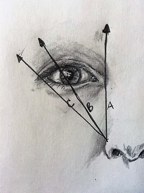 Use the nostril crease as a guide