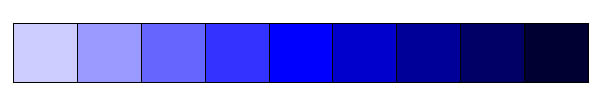 blue value scale