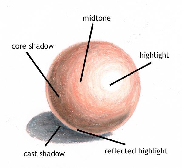 five value scale color sphere