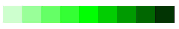green value scale